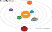 social_systems